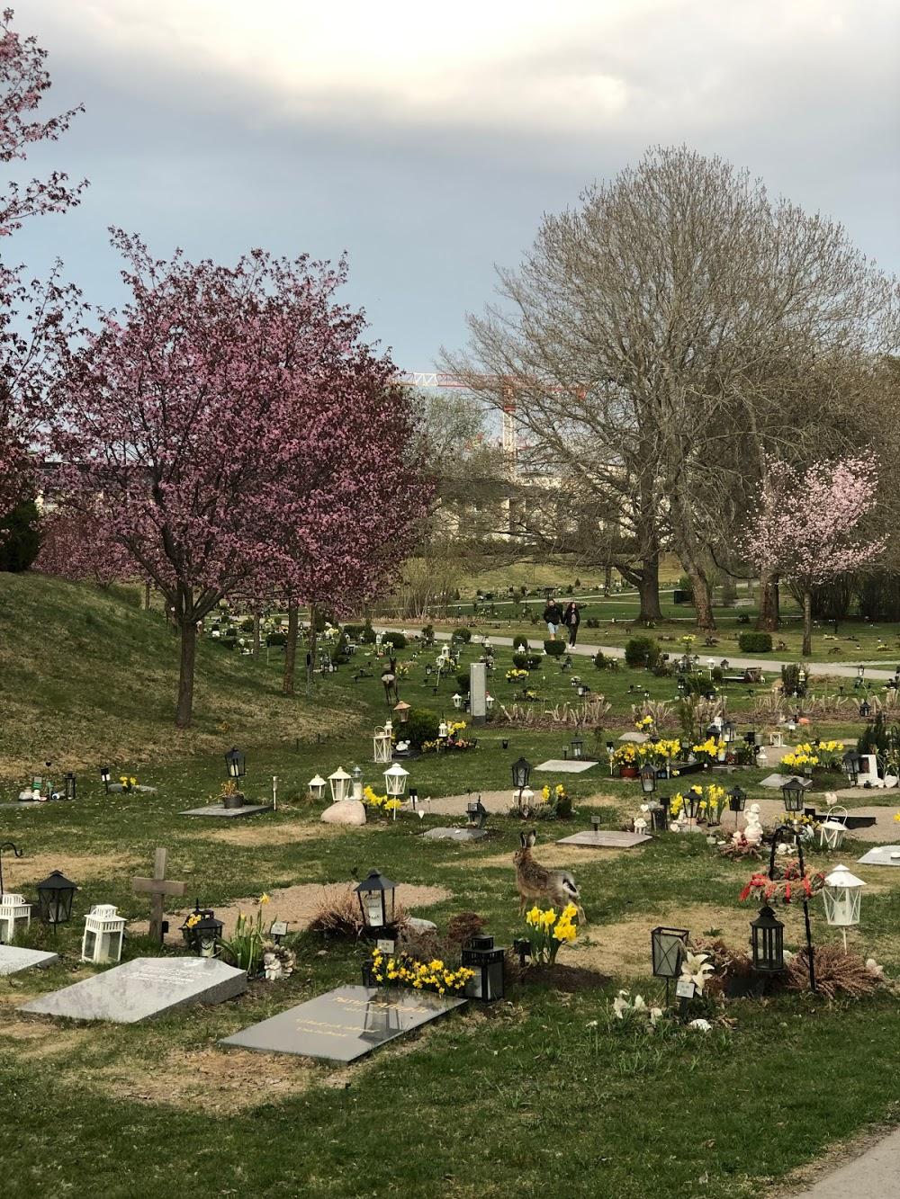 Råcksta begravningsplats